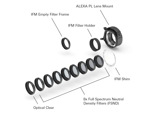 IFM-filter-components-with-captions