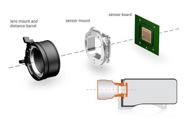 alexas-novel-lens-sensor-mount_01