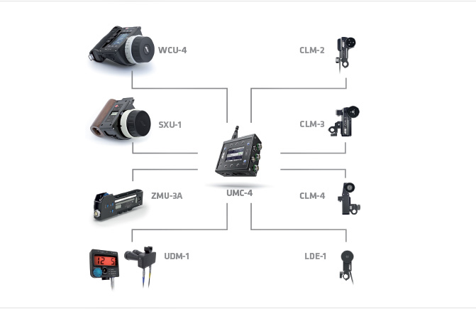 camera-independent-graphic_2014